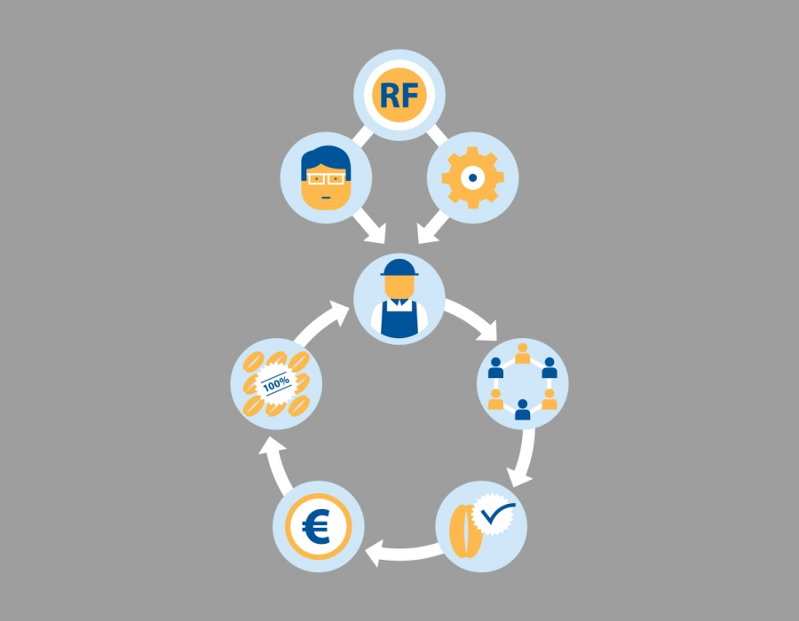 WEB_Rabobank Foundation-Icons 5
